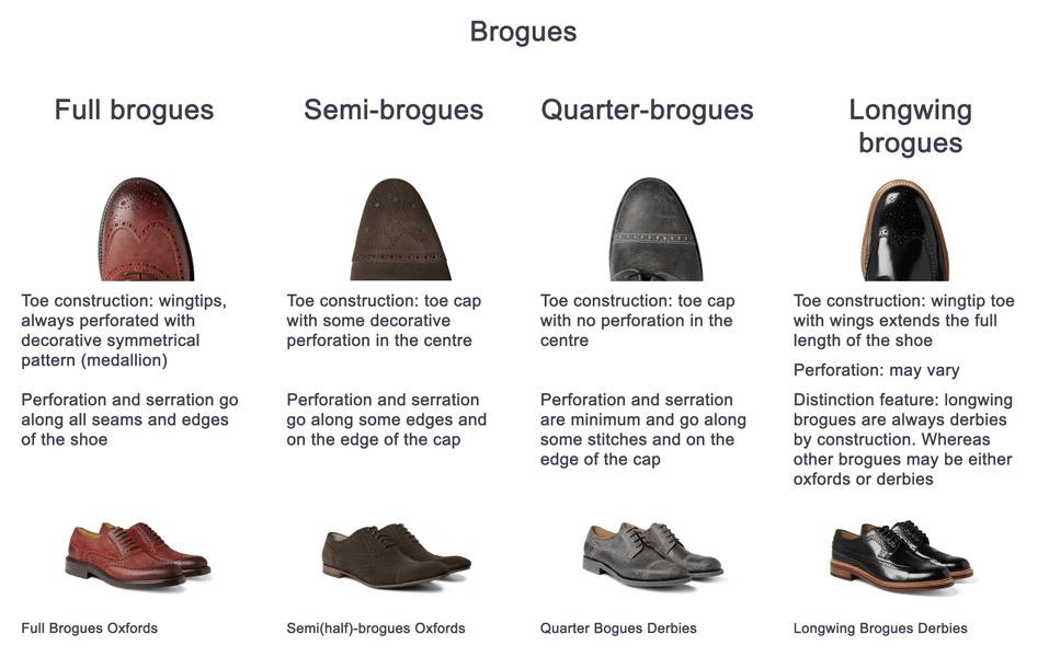 Học cách diện giày nam brogue của người anh - 1