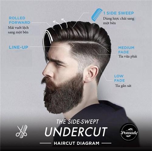 Kiểu tóc nam chất phái mạnh nên thử một lần trong đời - 19