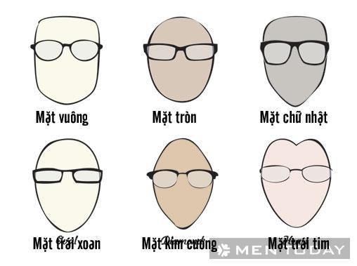 Cách chọn mắt kính phù hợp với khuôn mặt nam